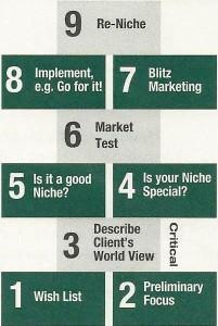 Nine Steps2